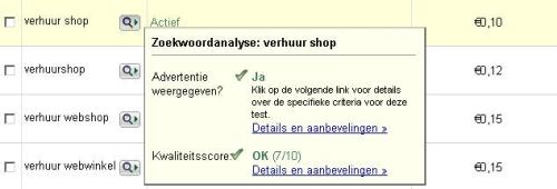Google Adwords Kwaliteitsscore